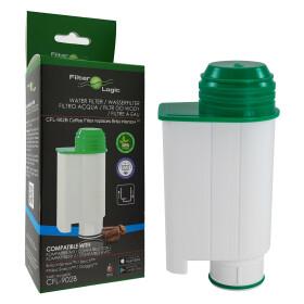 FilterLogic CFL-902B Wasserfilter für Gaggia ersetzt...